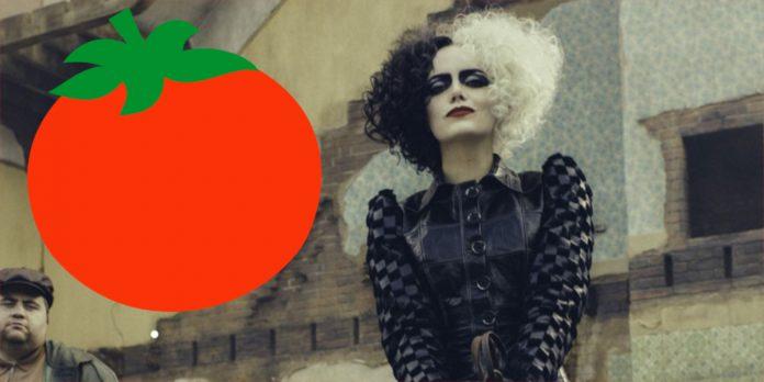 Cruella dá uma nova nota ao Rotten Tomatoes