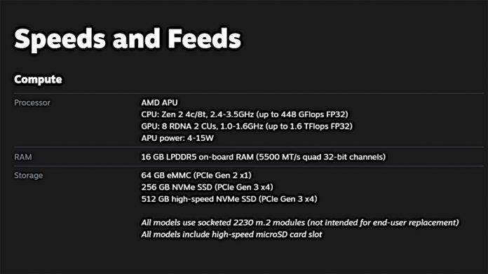 Especificação final do Steam Deck é mais impressionante do que a primeira listada pela Valve